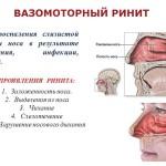 Торт для романтиков